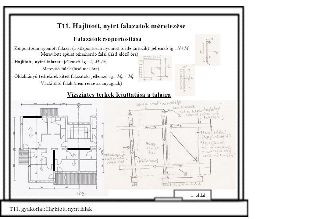 T11. Hajlított, nyírt falazatok méretezése