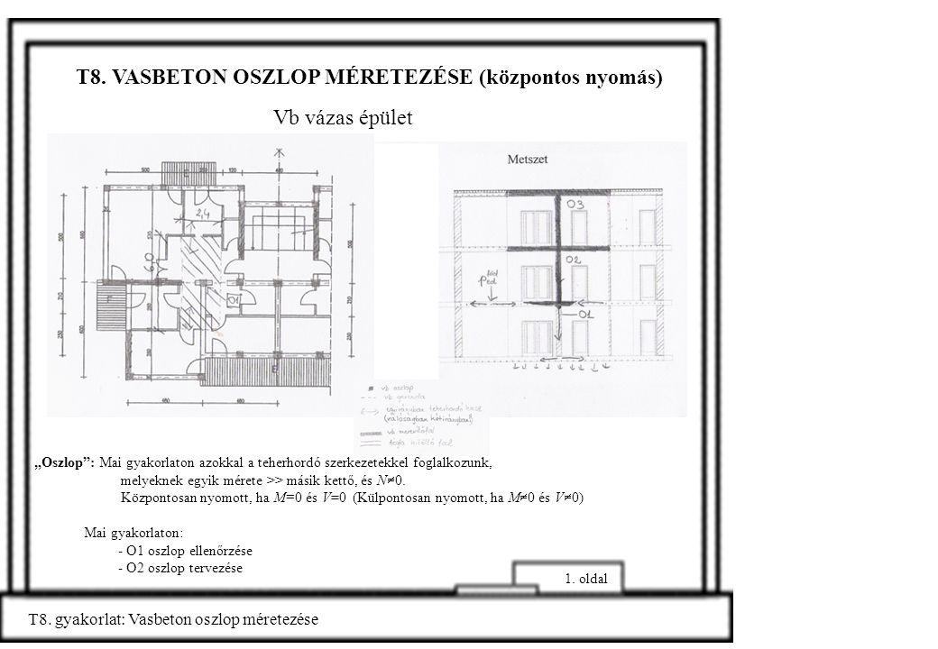 T8. VASBETON OSZLOP MÉRETEZÉSE (központos nyomás)