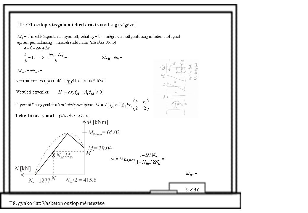T8. gyakorlat: Vasbeton oszlop méretezése