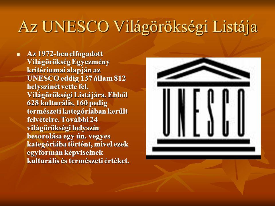 Az UNESCO Világörökségi Listája