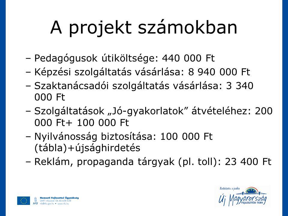 A projekt számokban Pedagógusok útiköltsége: 440 000 Ft