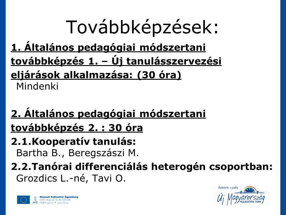 Továbbképzések: 1. Általános pedagógiai módszertani
