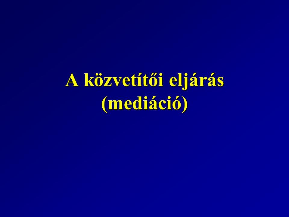 A közvetítői eljárás (mediáció)