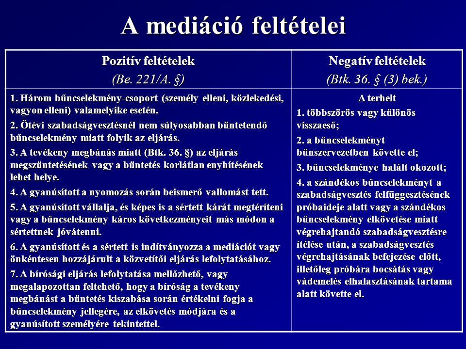 A mediáció feltételei Pozitív feltételek (Be. 221/A. §)