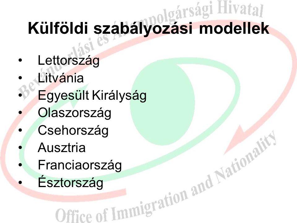 Külföldi szabályozási modellek