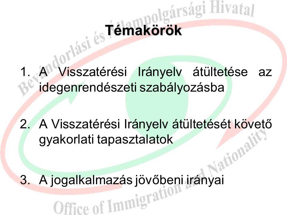 Témakörök A Visszatérési Irányelv átültetése az idegenrendészeti szabályozásba. A Visszatérési Irányelv átültetését követő gyakorlati tapasztalatok.