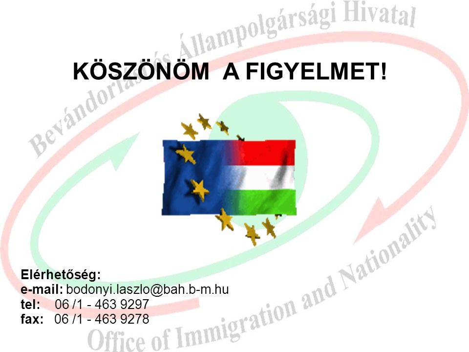 KÖSZÖNÖM A FIGYELMET! Elérhetőség: e-mail: bodonyi.laszlo@bah.b-m.hu