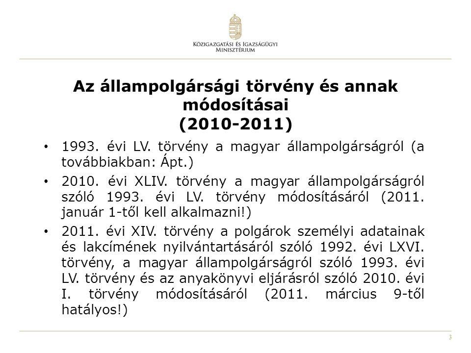 Az állampolgársági törvény és annak módosításai (2010-2011)