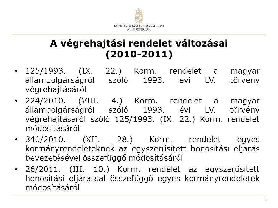 A végrehajtási rendelet változásai (2010-2011)