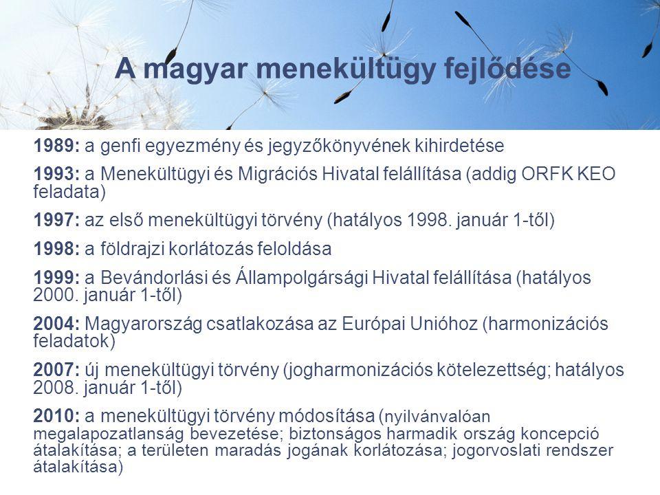 Menekültügyi eljárások