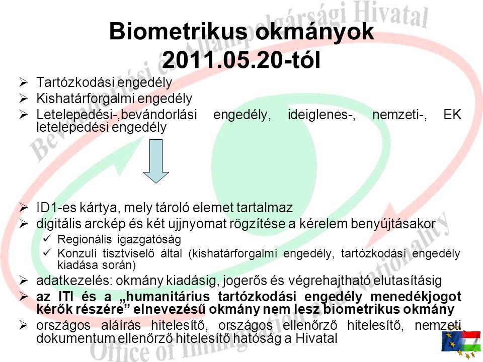 Biometrikus okmányok 2011.05.20-tól