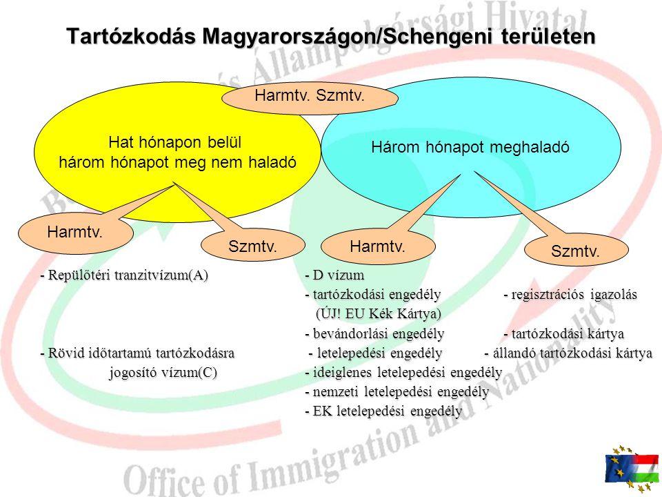 Tartózkodás Magyarországon/Schengeni területen