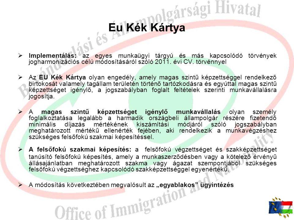 Eu Kék Kártya Implementálás: az egyes munkaügyi tárgyú és más kapcsolódó törvények jogharmonizációs célú módosításáról szóló 2011. évi CV. törvénnyel.