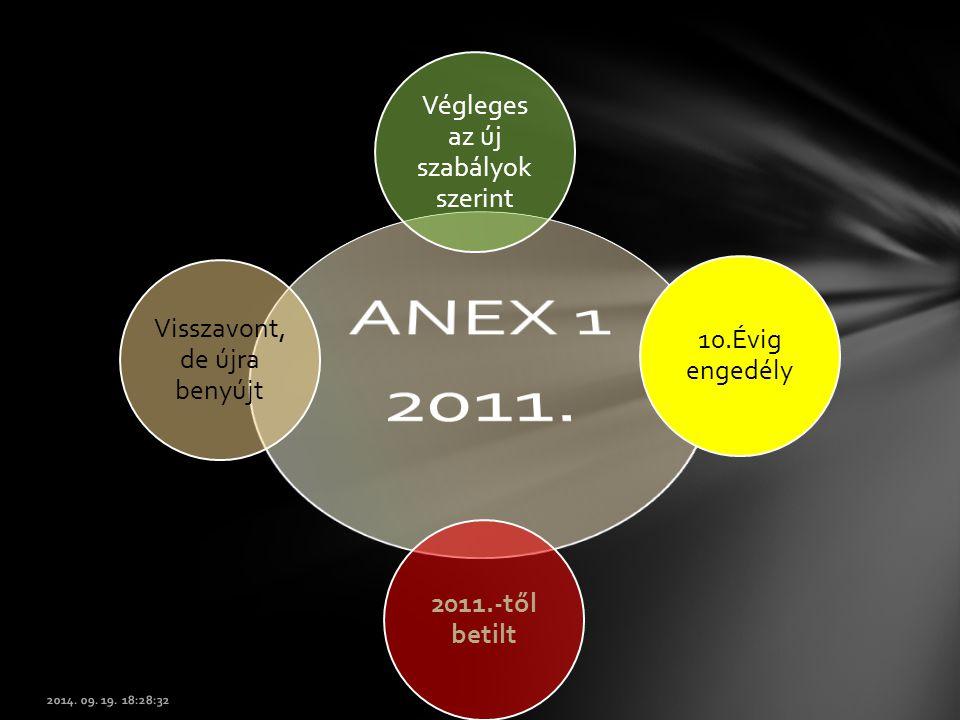 2017.04.05. 5:31:11 ANEX 1 2011. Végleges az új szabályok szerint