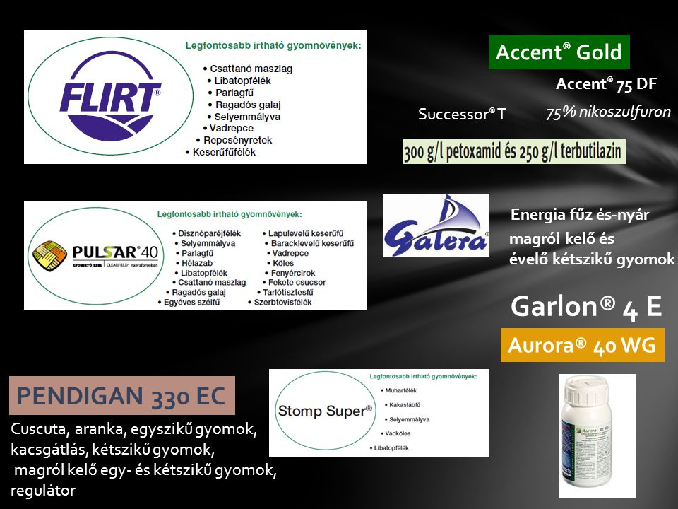 Garlon® 4 E PENDIGAN 330 EC Accent® Gold Aurora® 40 WG Accent® 75 DF