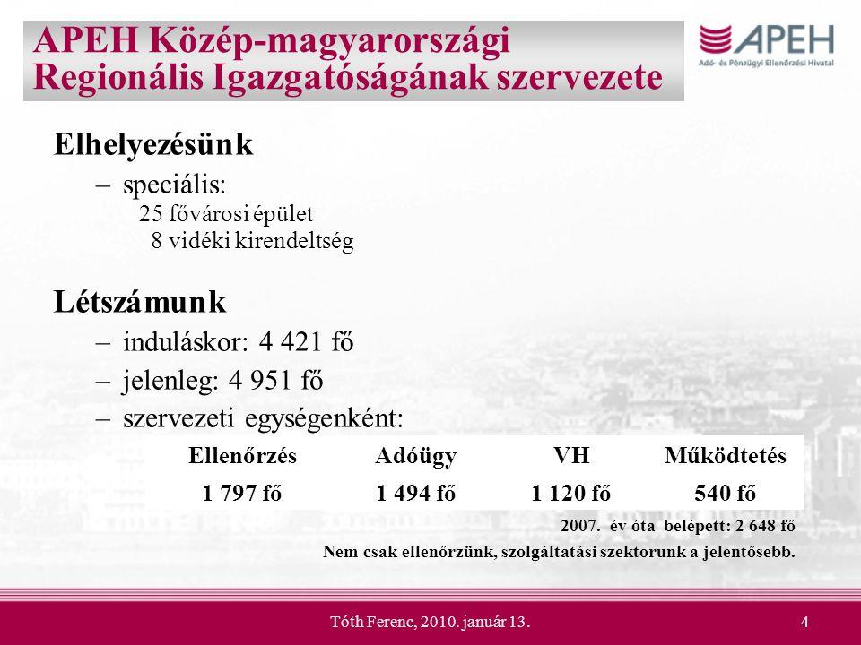 APEH Közép-magyarországi Regionális Igazgatóságának szervezete