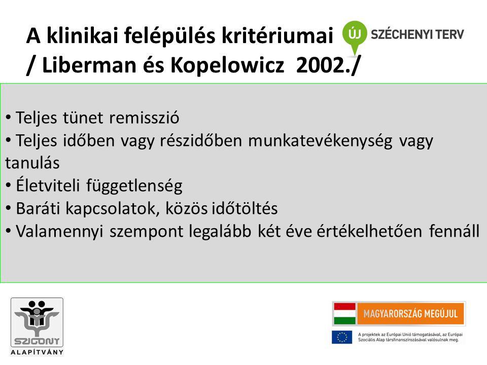 A klinikai felépülés kritériumai / Liberman és Kopelowicz 2002./