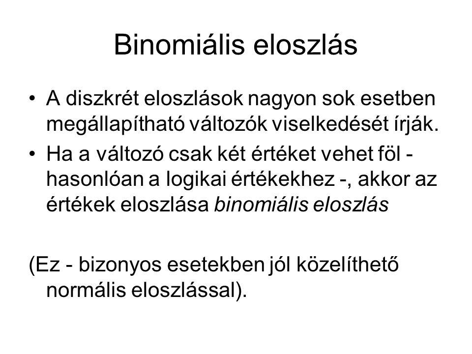 Binomiális eloszlás A diszkrét eloszlások nagyon sok esetben megállapítható változók viselkedését írják.