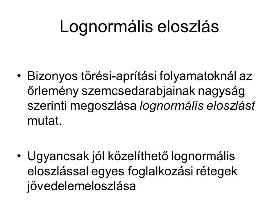 Lognormális eloszlás Bizonyos törési-aprítási folyamatoknál az őrlemény szemcsedarabjainak nagyság szerinti megoszlása lognormális eloszlást mutat.