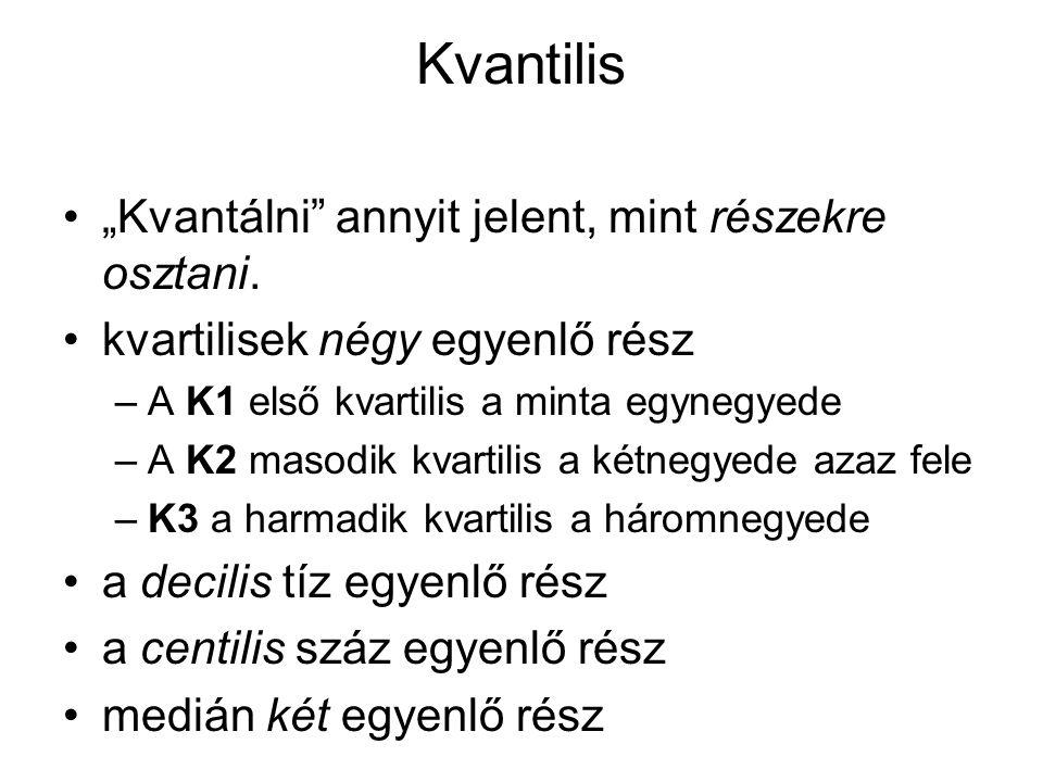 """Kvantilis """"Kvantálni annyit jelent, mint részekre osztani."""
