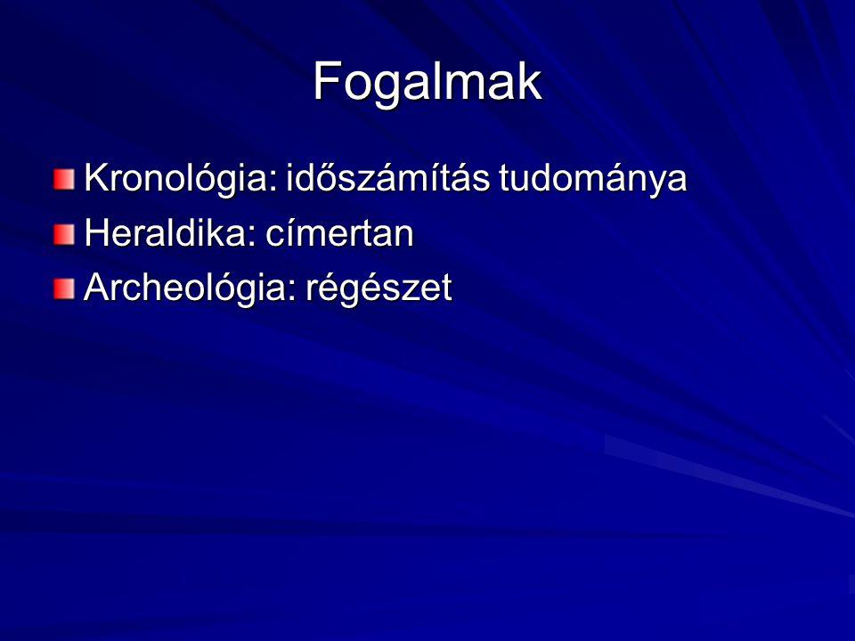 Fogalmak Kronológia: időszámítás tudománya Heraldika: címertan
