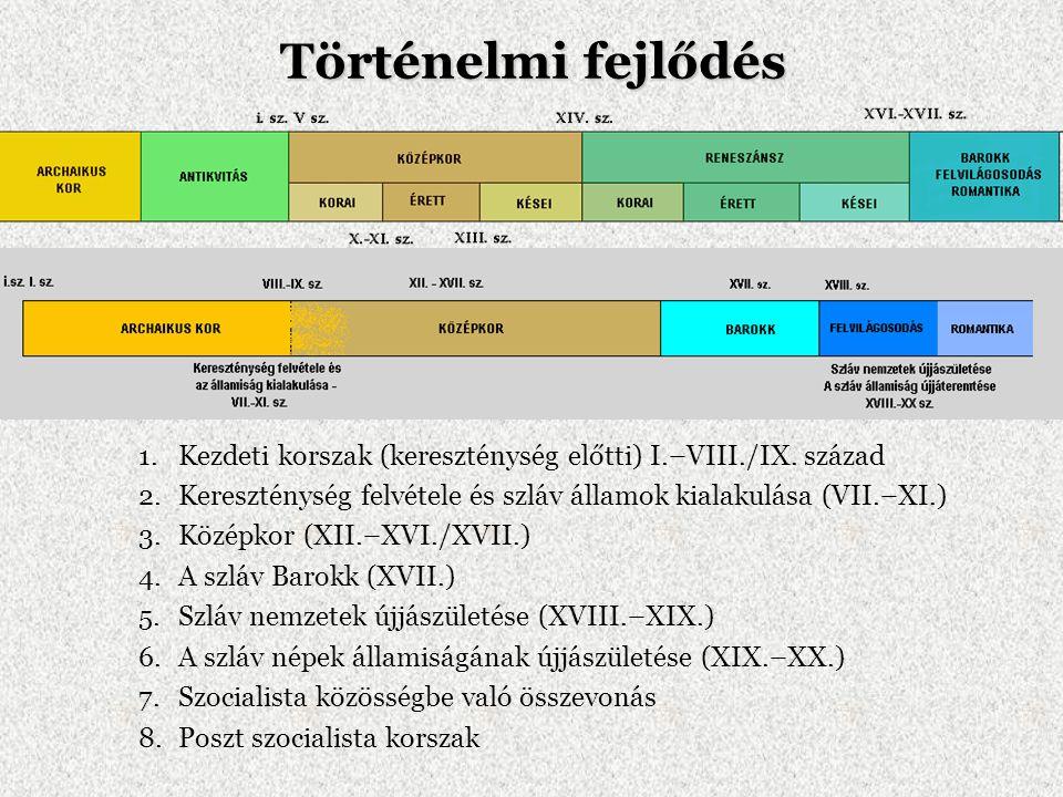 Történelmi fejlődés Kezdeti korszak (kereszténység előtti) I.–VIII./IX. század. Kereszténység felvétele és szláv államok kialakulása (VII.–XI.)