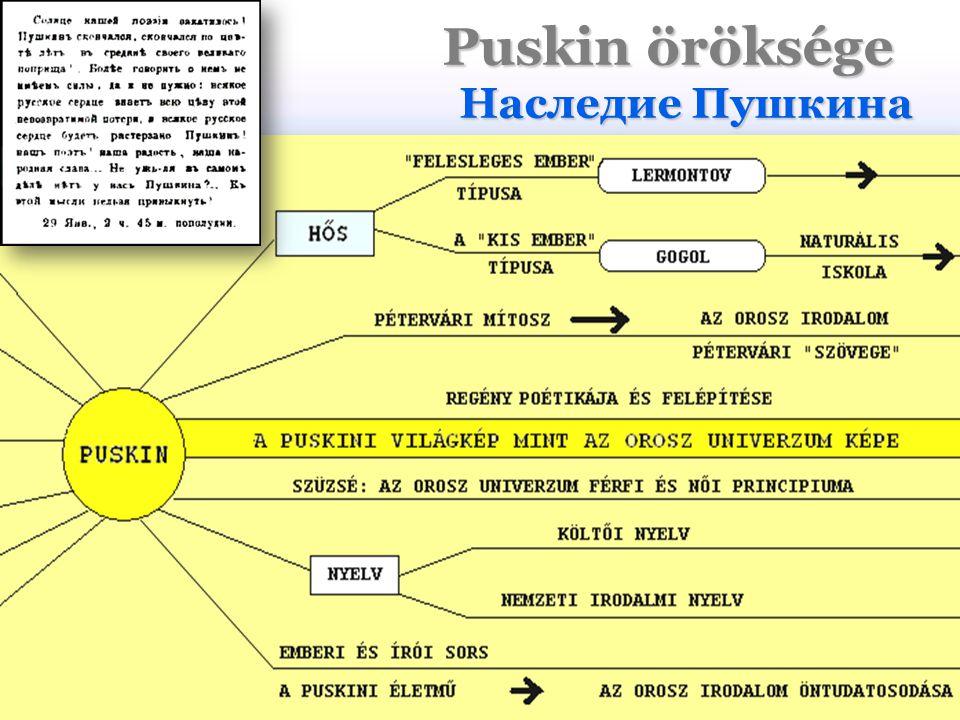 Puskin öröksége Наследие Пушкина