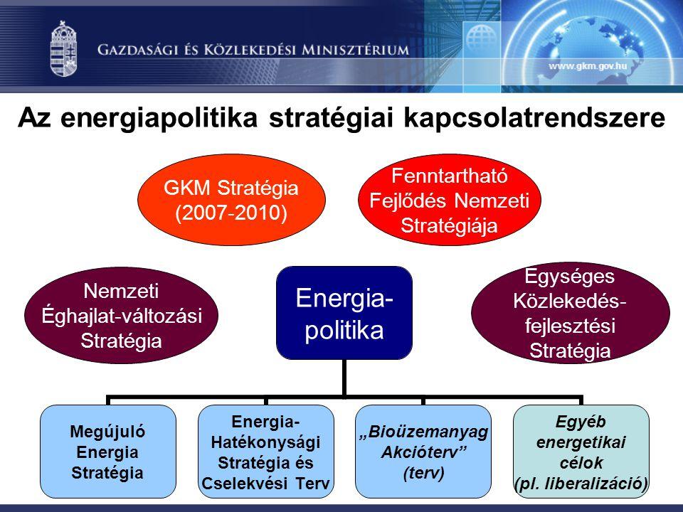 Az energiapolitika stratégiai kapcsolatrendszere