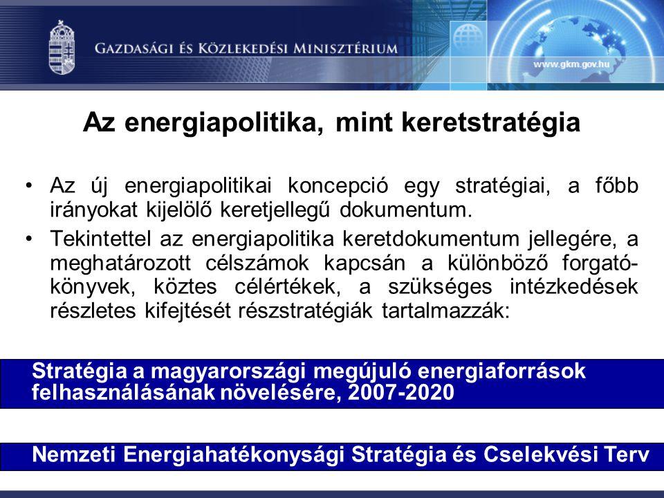 Az energiapolitika, mint keretstratégia