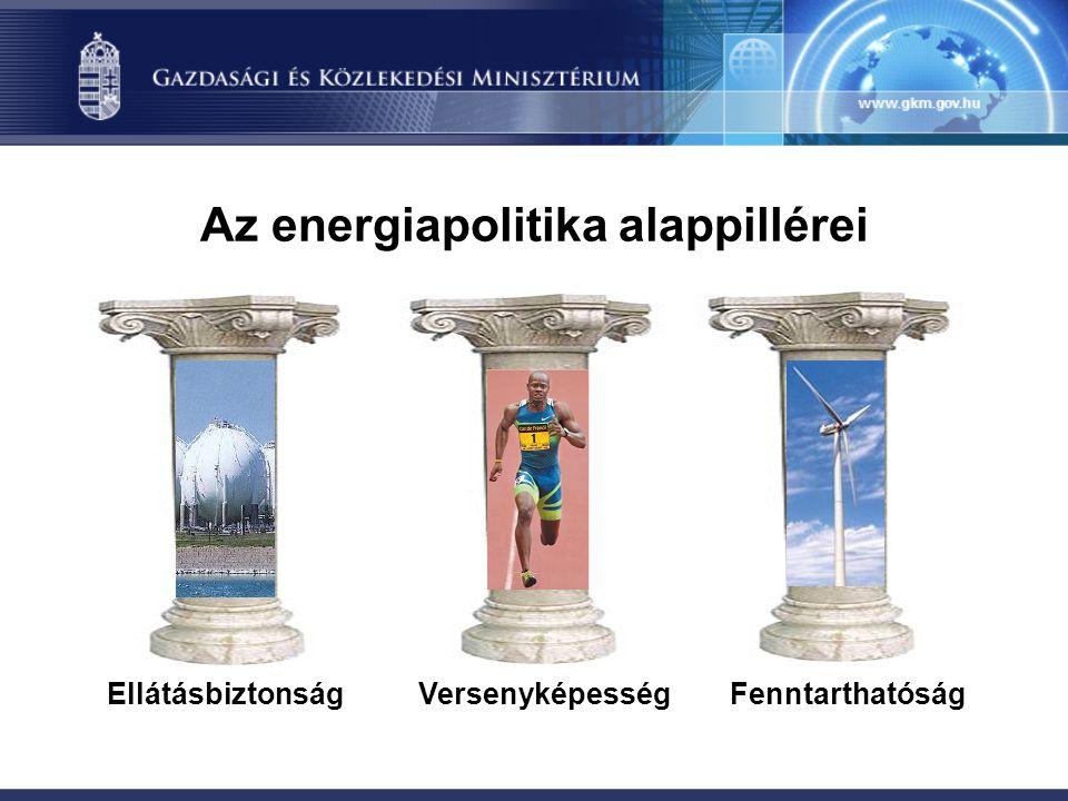 Az energiapolitika alappillérei