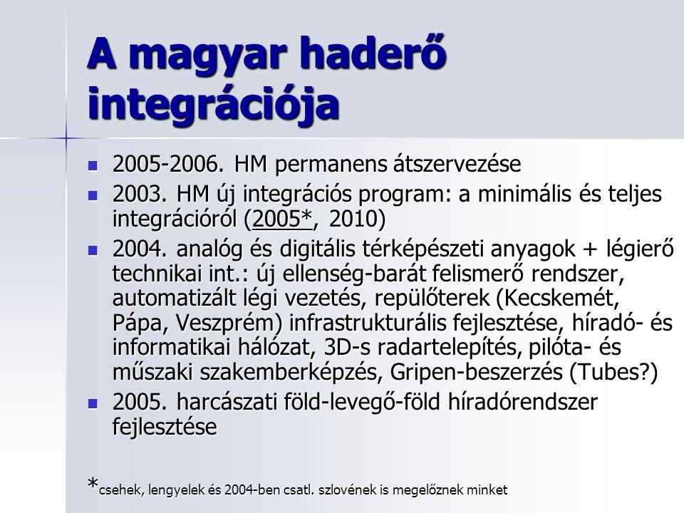 A magyar haderő integrációja