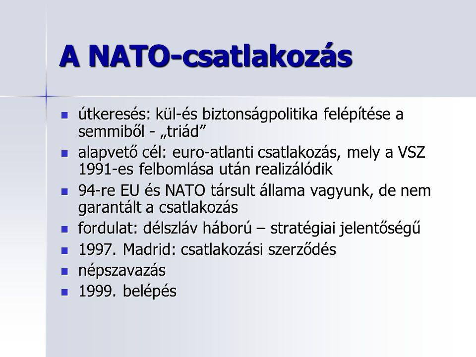 """A NATO-csatlakozás útkeresés: kül-és biztonságpolitika felépítése a semmiből - """"triád"""