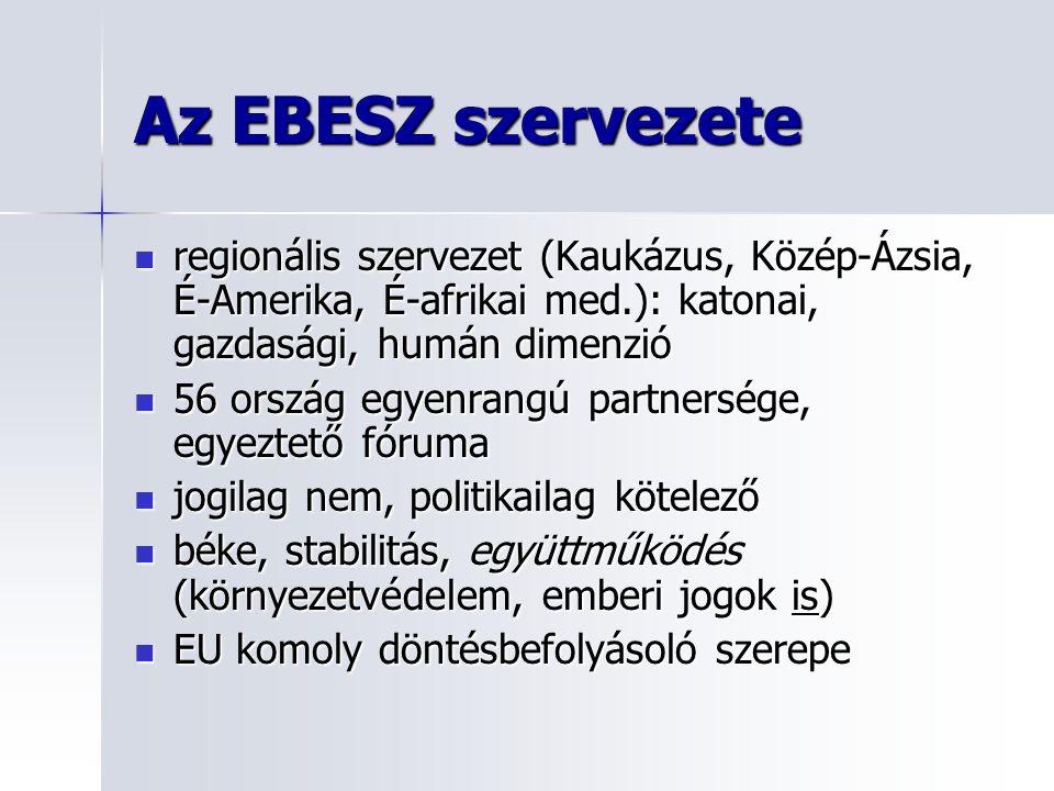 Az EBESZ szervezete regionális szervezet (Kaukázus, Közép-Ázsia, É-Amerika, É-afrikai med.): katonai, gazdasági, humán dimenzió.
