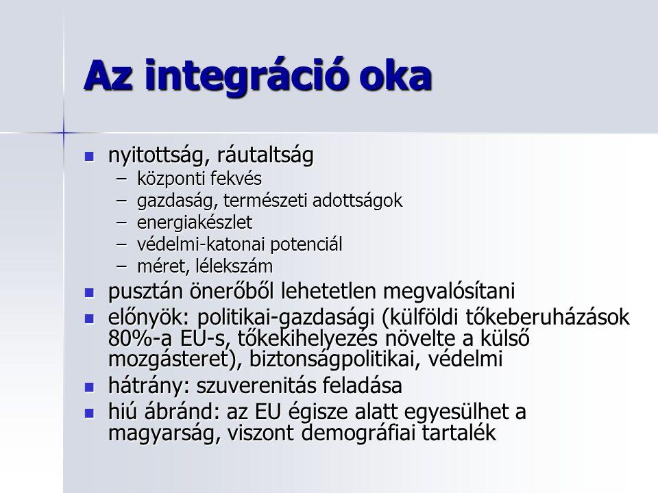 Az integráció oka nyitottság, ráutaltság