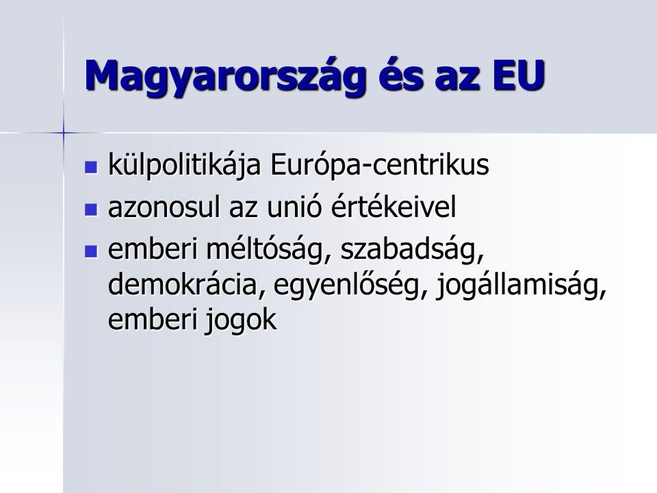 Magyarország és az EU külpolitikája Európa-centrikus
