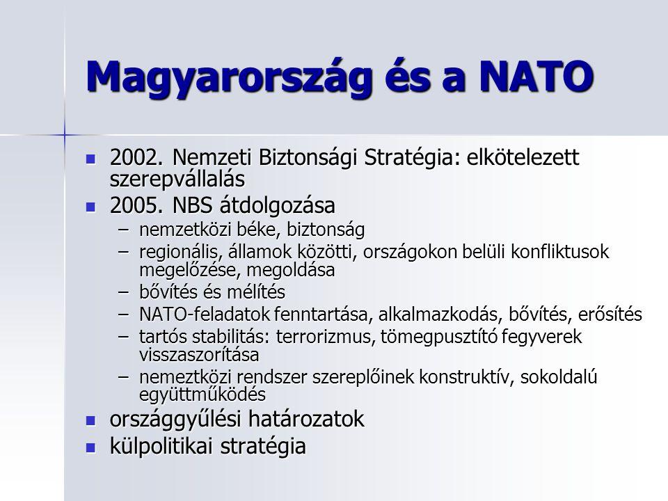 Magyarország és a NATO 2002. Nemzeti Biztonsági Stratégia: elkötelezett szerepvállalás. 2005. NBS átdolgozása.