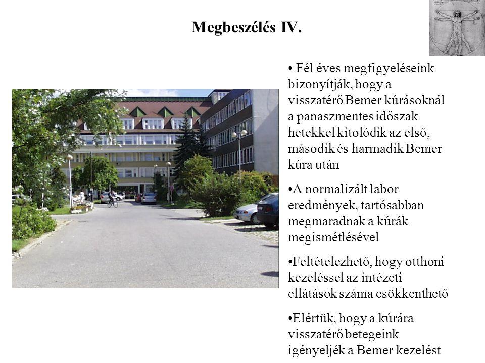 Megbeszélés IV.