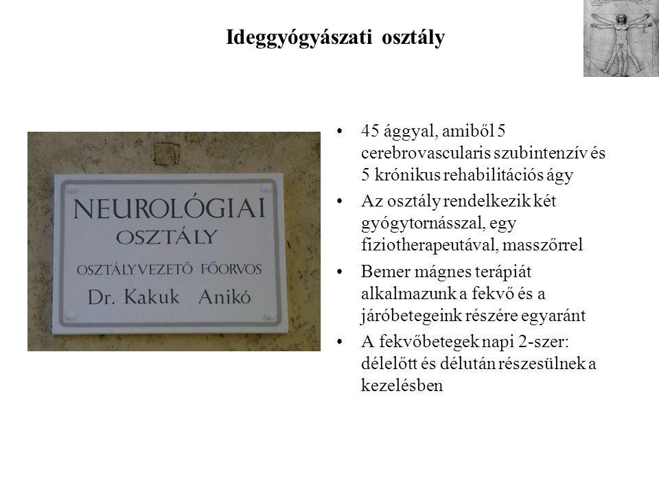 Ideggyógyászati osztály