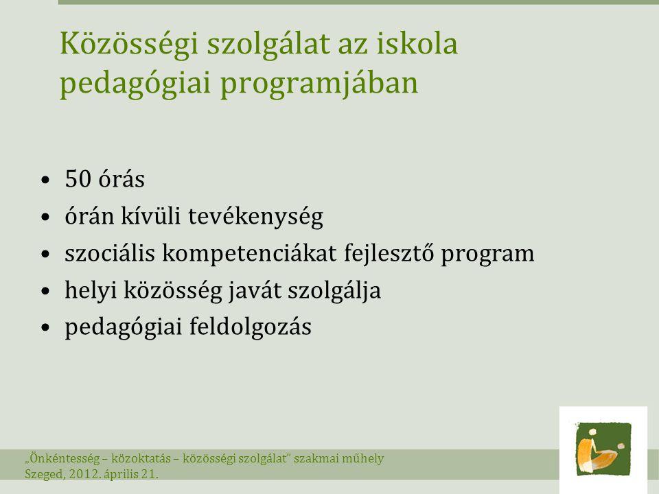 Közösségi szolgálat az iskola pedagógiai programjában