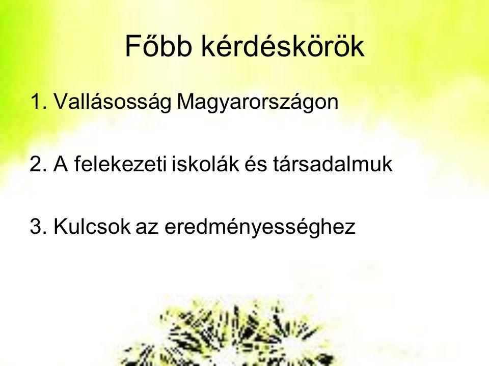 Főbb kérdéskörök 1. Vallásosság Magyarországon