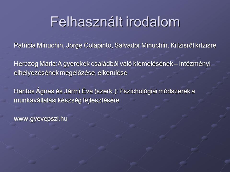 Felhasznált irodalom Patricia Minuchin, Jorge Colapinto, Salvador Minuchin: Krízisről krízisre.