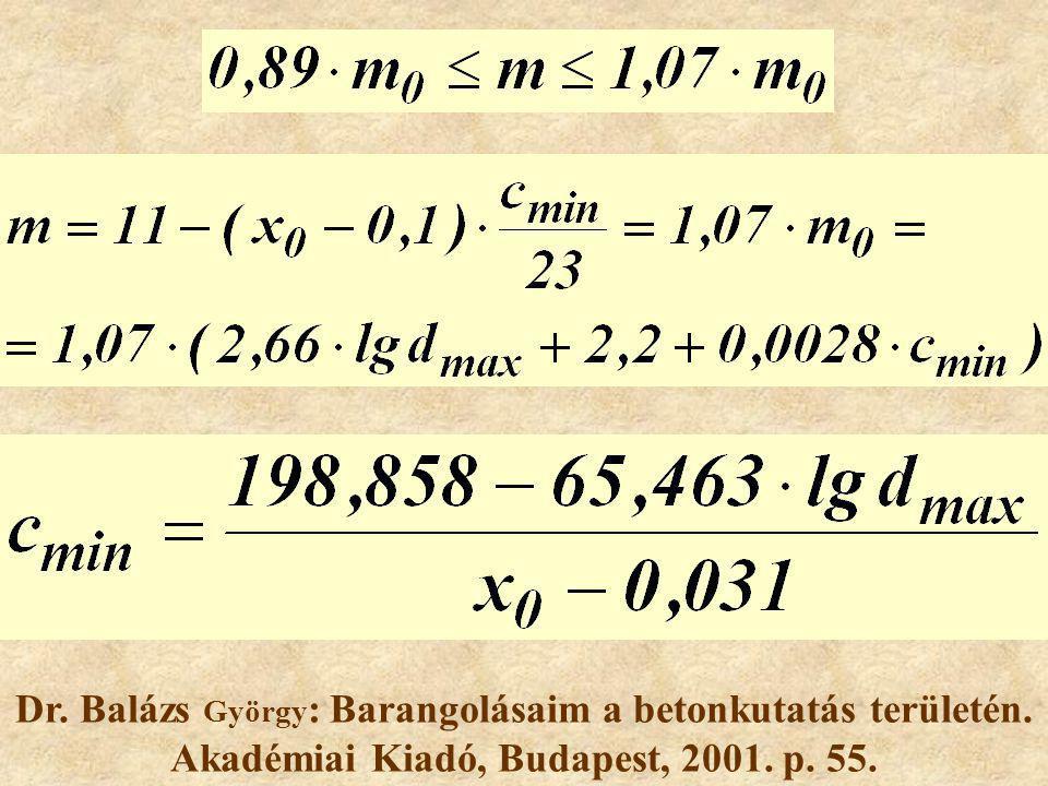 Dr. Balázs György: Barangolásaim a betonkutatás területén.