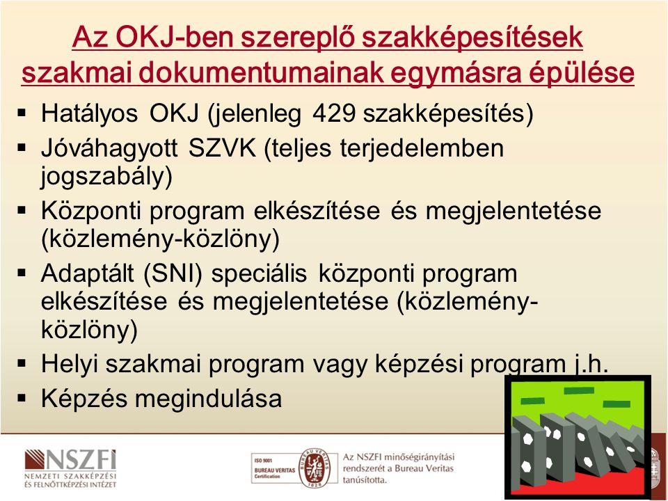 Az OKJ-ben szereplő szakképesítések szakmai dokumentumainak egymásra épülése