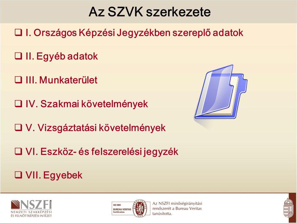 Az SZVK szerkezete I. Országos Képzési Jegyzékben szereplő adatok. II. Egyéb adatok. III. Munkaterület.