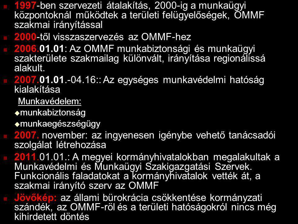 2000-től visszaszervezés az OMMF-hez