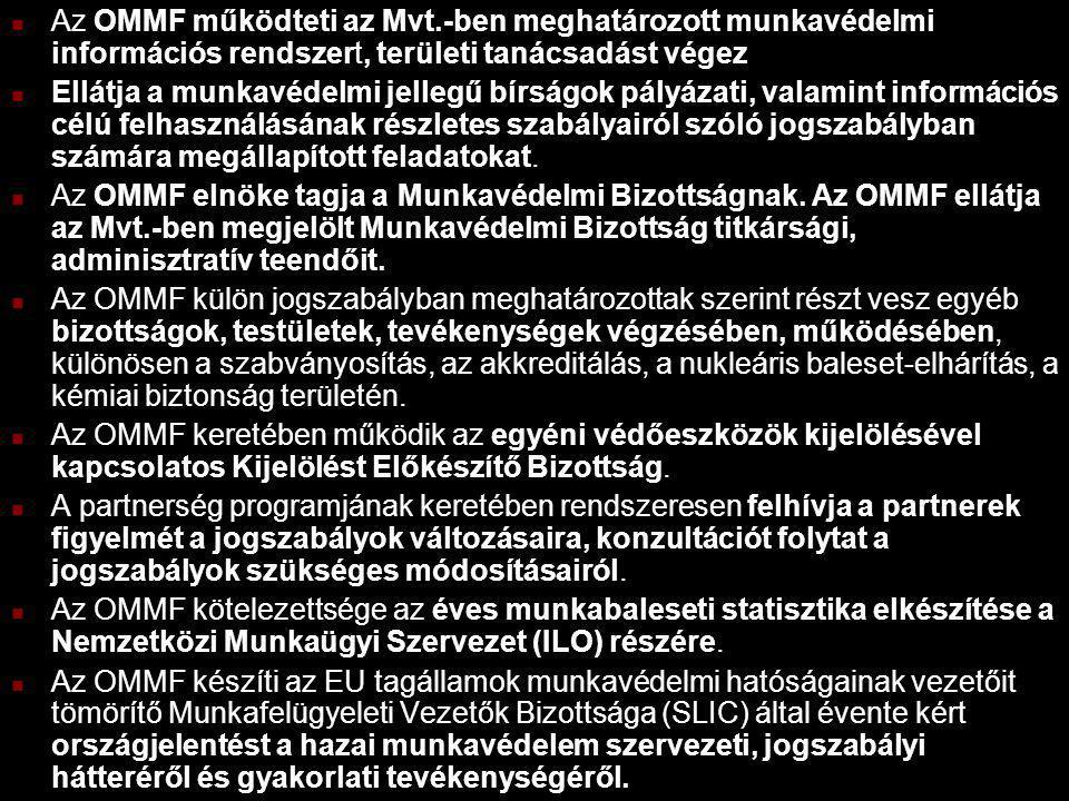 Az OMMF működteti az Mvt