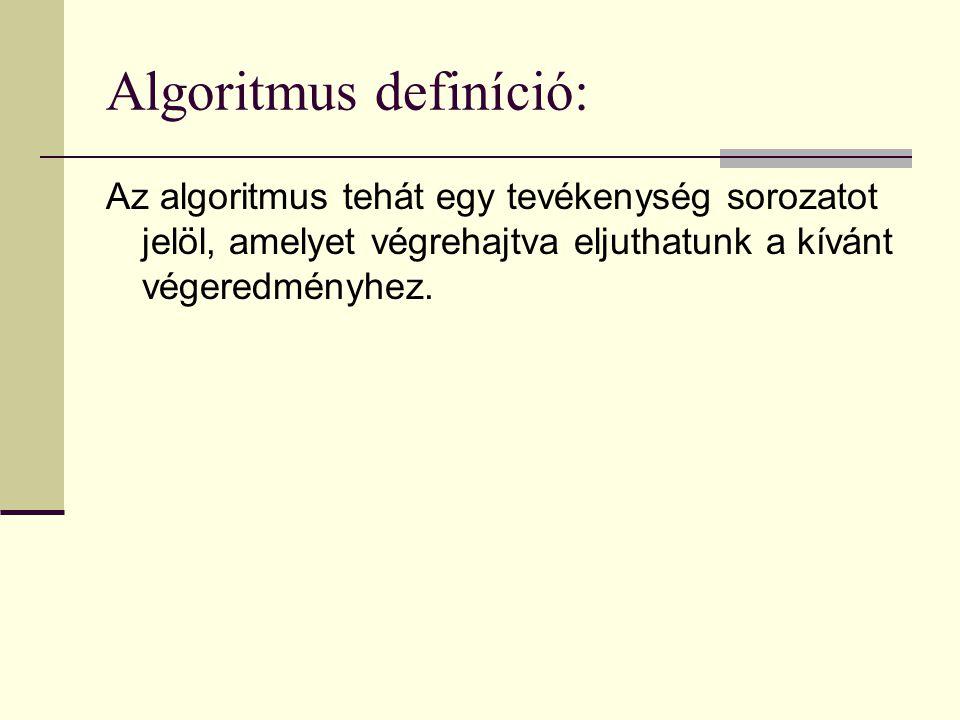 Algoritmus definíció: