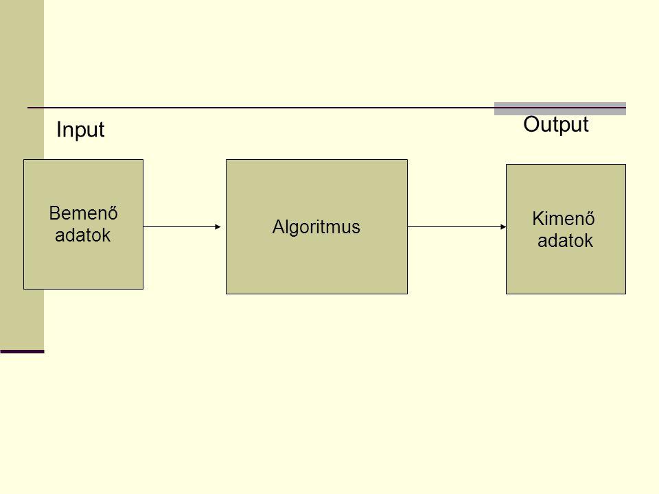 Output Input Bemenő adatok Algoritmus Kimenő adatok