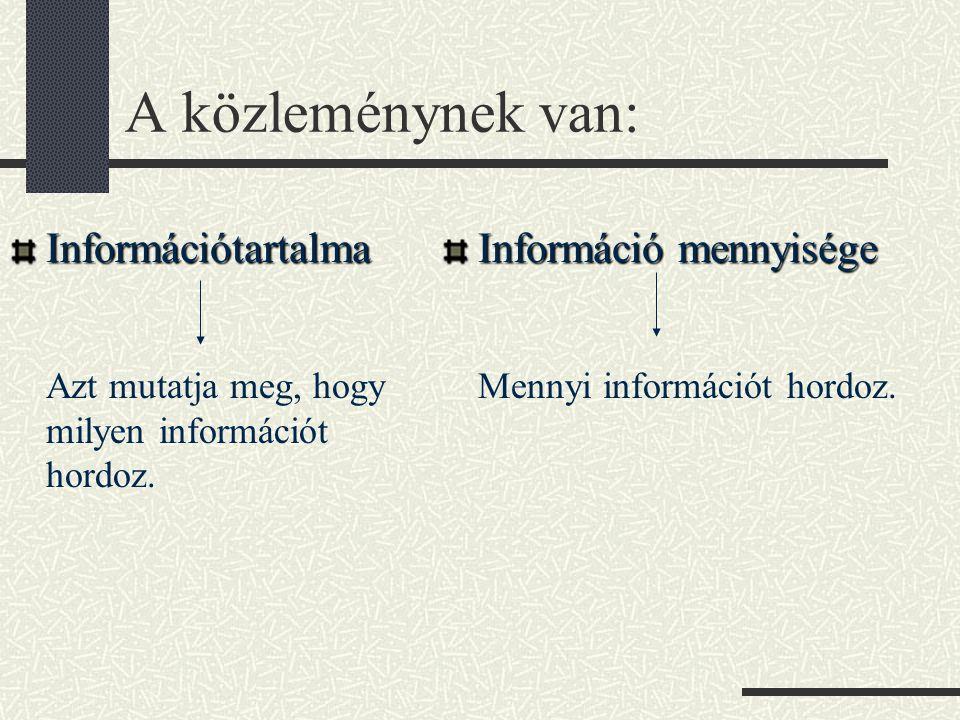 A közleménynek van: Információtartalma Azt mutatja meg, hogy milyen információt hordoz.