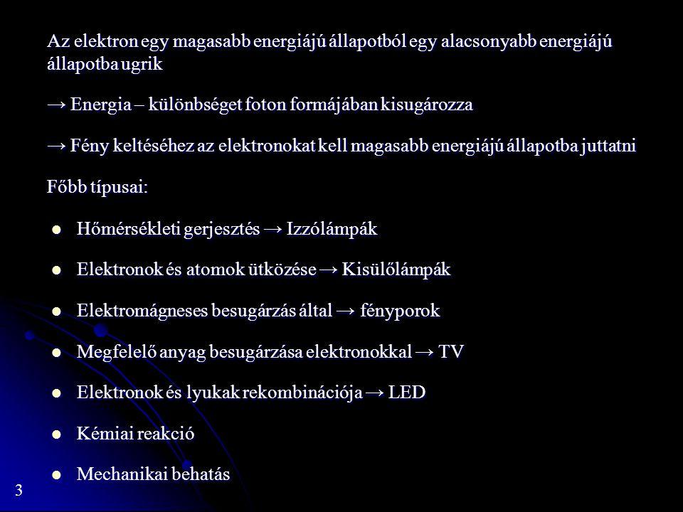 Az elektron egy magasabb energiájú állapotból egy alacsonyabb energiájú állapotba ugrik